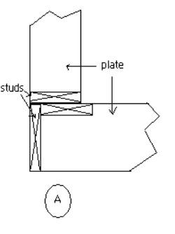 illustration of corner detail