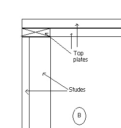 Overlaping top plate at corners