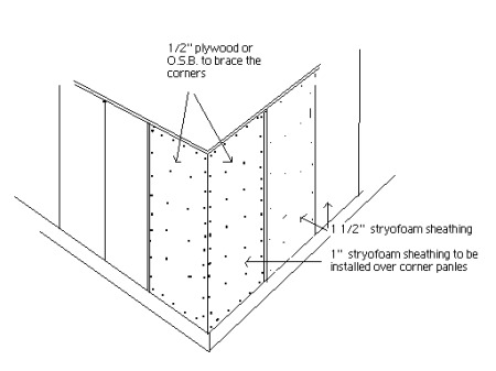 If Using A Non Rigid Exterior Sheathing Such As Stryofoam It Can Be Applied  As Shown In This Illustration.