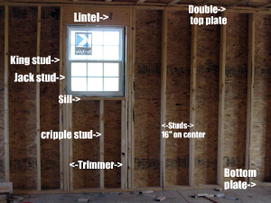 Picture of wall framing members