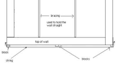 illustration of wall straitening.