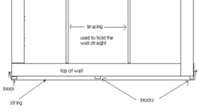 illustration of wall straitening.