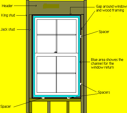 Vinyl Windows and installation method