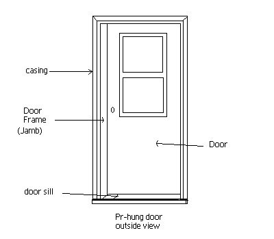 Outside view of a pr-hung door