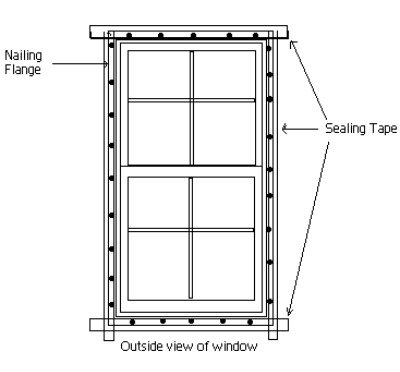 Vinyl Windows And Installation Method